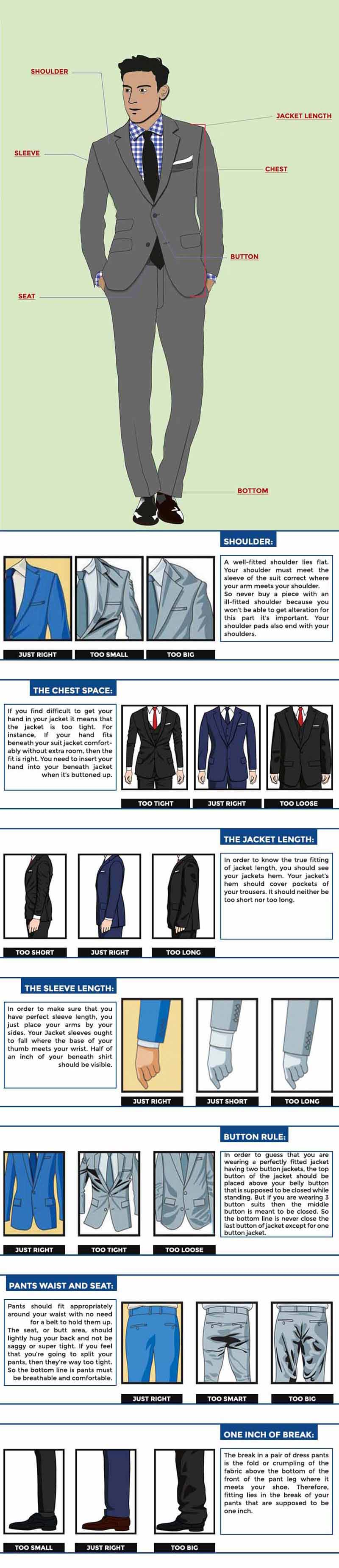 Perfect fitting guide for your suit [Infographic]